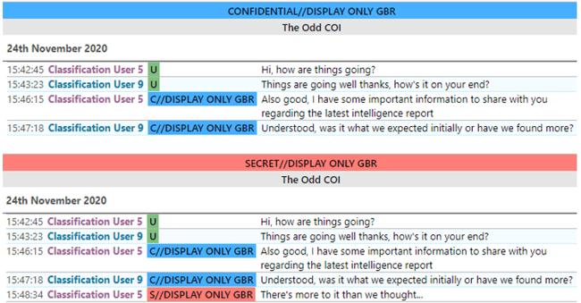 ClassificationConversation