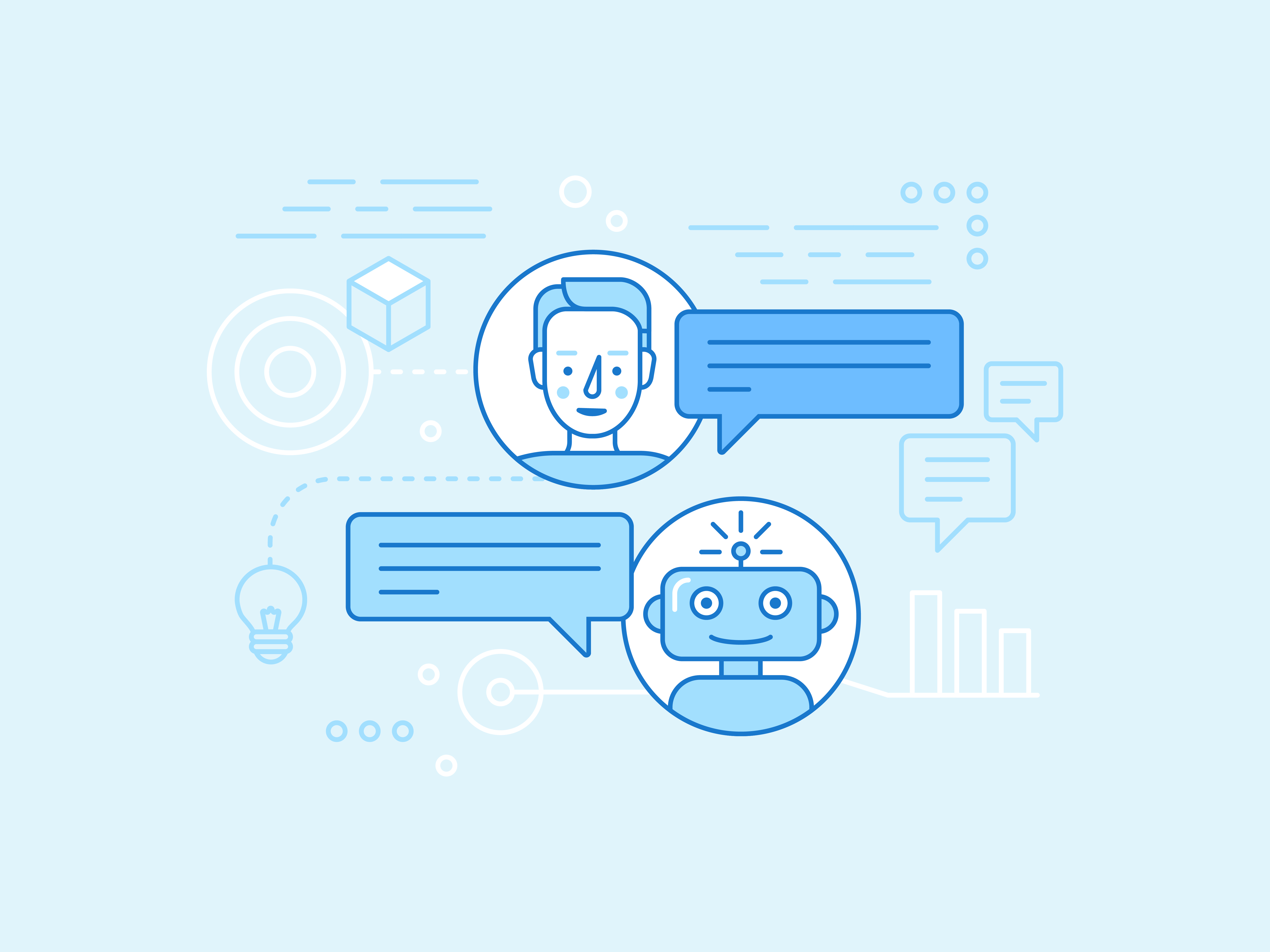 MindLink Chatbots for Lync and Skype for Business